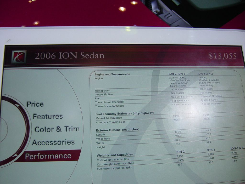 saturn ion information